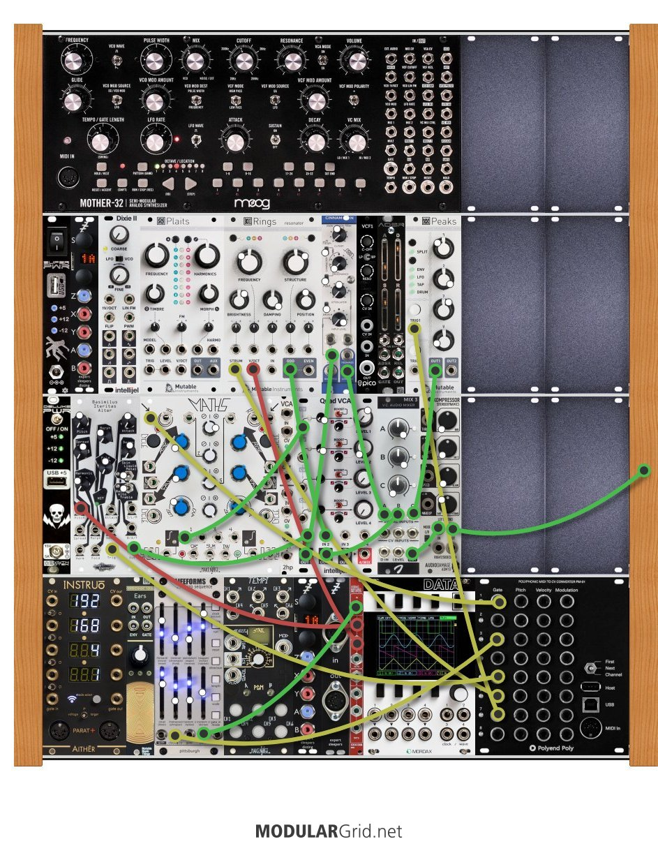 ModularGrid Patch